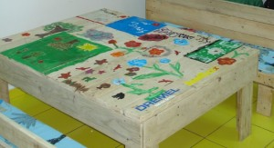 Bosch_reciclare_creativa_scule_Dremel