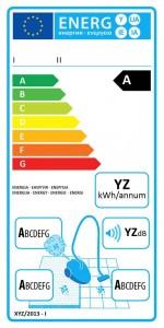 Electrolux_Eticheta Energetica