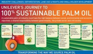 Unilever_Infografic