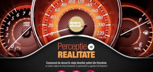Infografic Perceptie vs Realitate