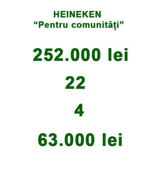 heineken--cifre