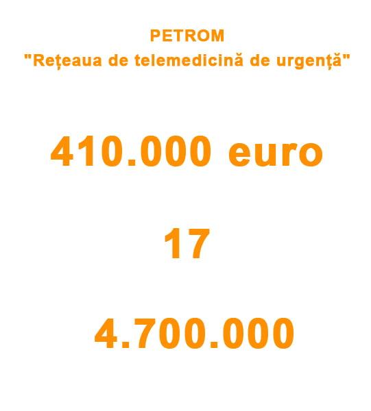petrom--cifre2salvare