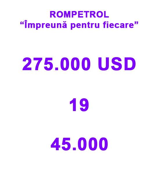 rompetrol--cifre1
