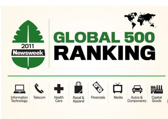 Green Rankings 2011