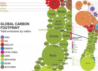 global_carbon_footprint