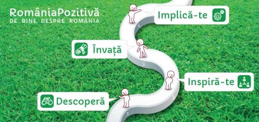 RomaniaPozitiva martie 2014