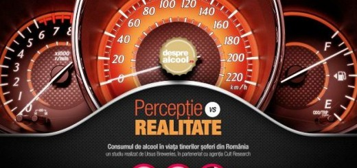 Infografic Perceptie vs Realitate