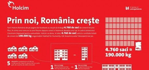 2016 Infografic Holcim