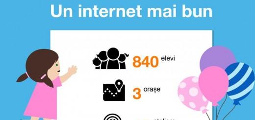 Orange - infografic Scoala Altfel