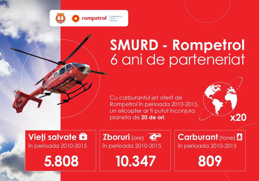 infografic-smurd-rompetrol-2010-2015