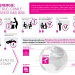 Telekom Romania stinge luminile cu ocazia evenimentului Ora Pamantului