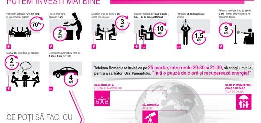 Infografic Telekom_Earth Hour_Landscape