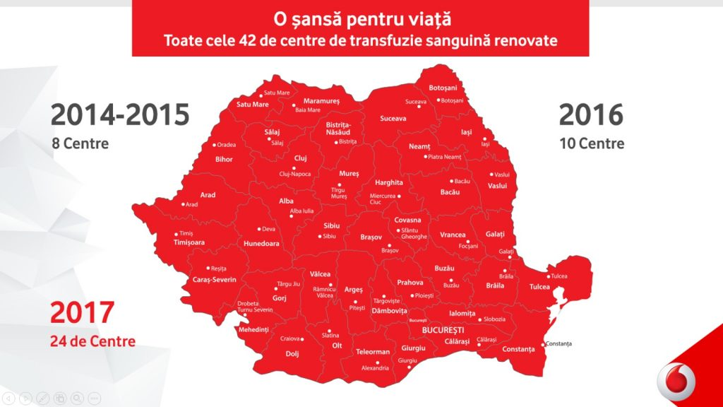 Foto Fundatia Vodafone Romania_42 centre transfuzie sanguina modernizate...