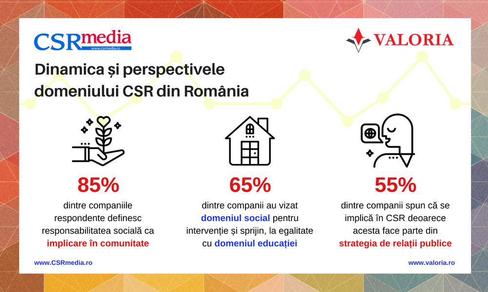Inforgrafic_Dinamica CSR_1