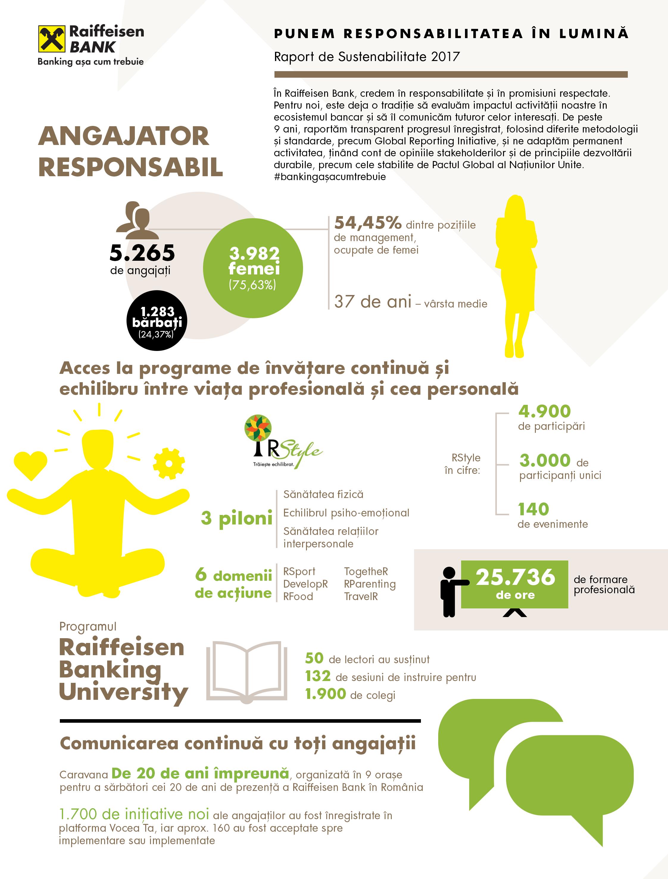 Raiffeisen Infografic_2