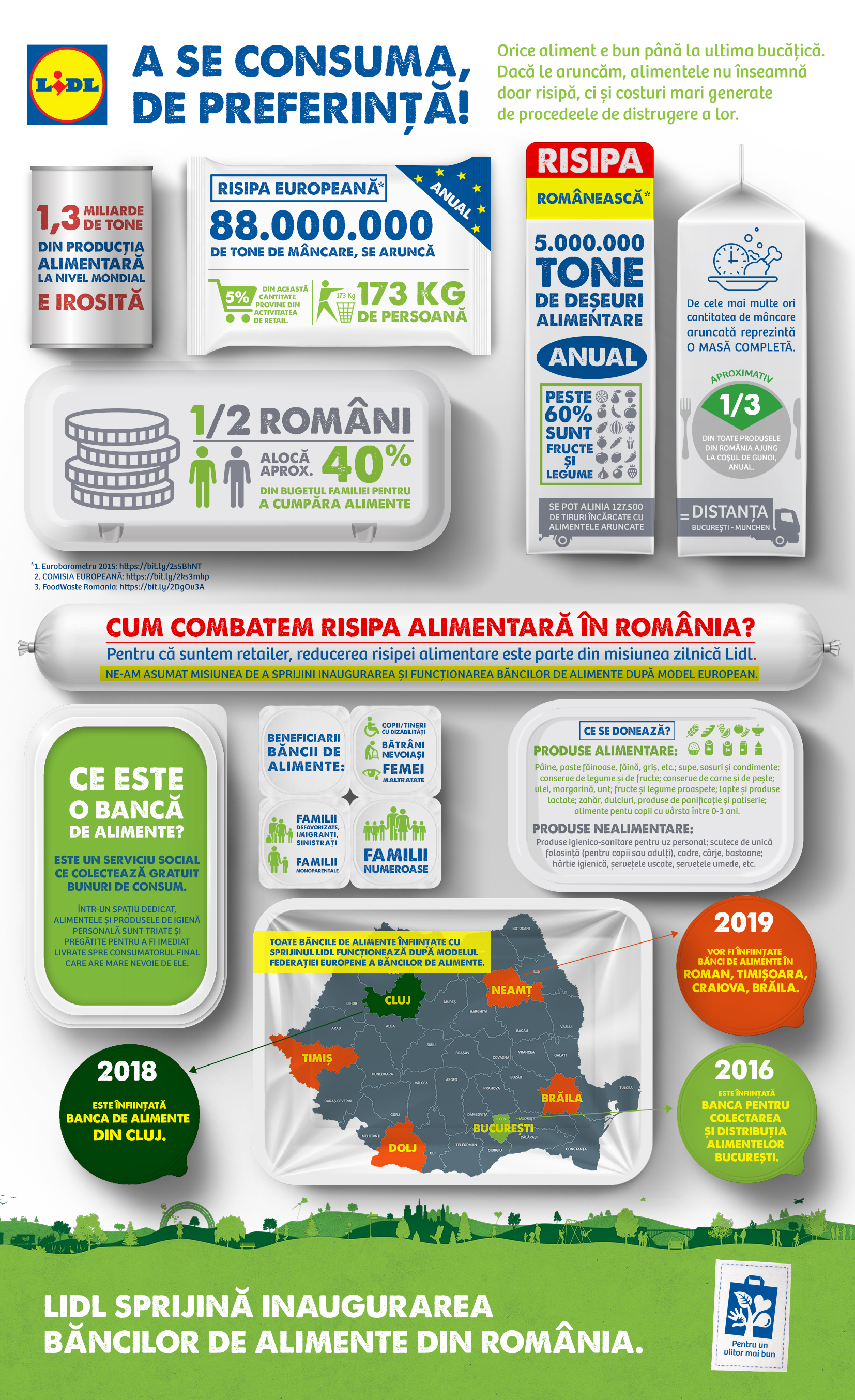 Infografic_Risipa alimentara