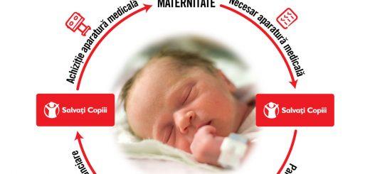 Salvati Copiii_reteaua de sprijn a maternitatilor