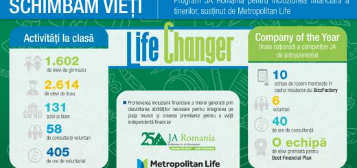 infografic-Life Changer_2018_1200x628