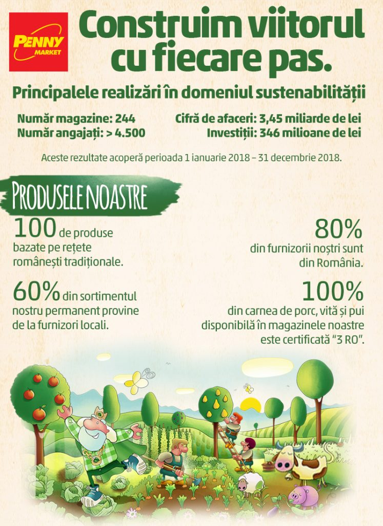 Sustainability-Infographic2 16_10 a