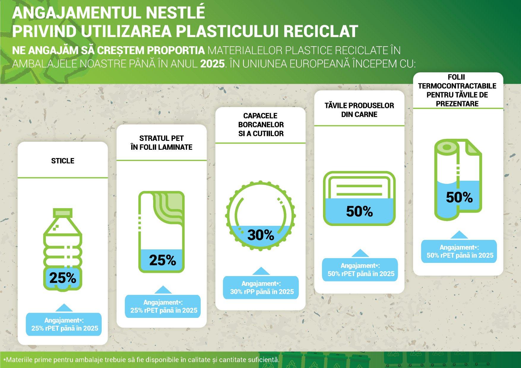 nestle plastic