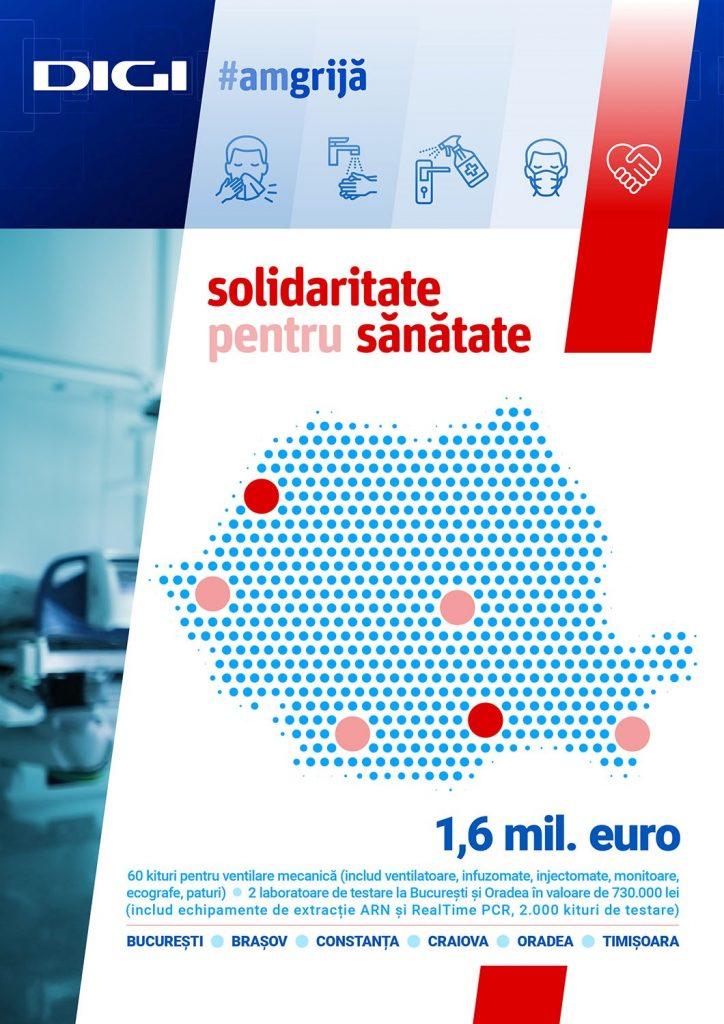 Infografic Solidaritate pentru sanatate_FINAL