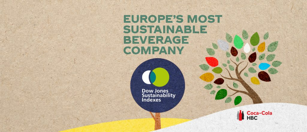 Coca-Cola HBC Dow Jones Sustainability Index