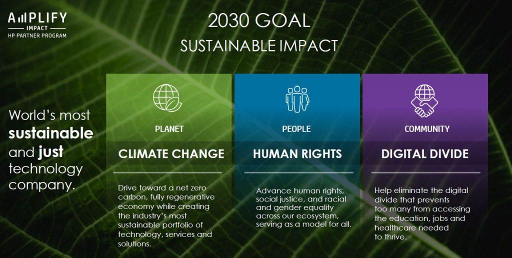 HM Planet 2021