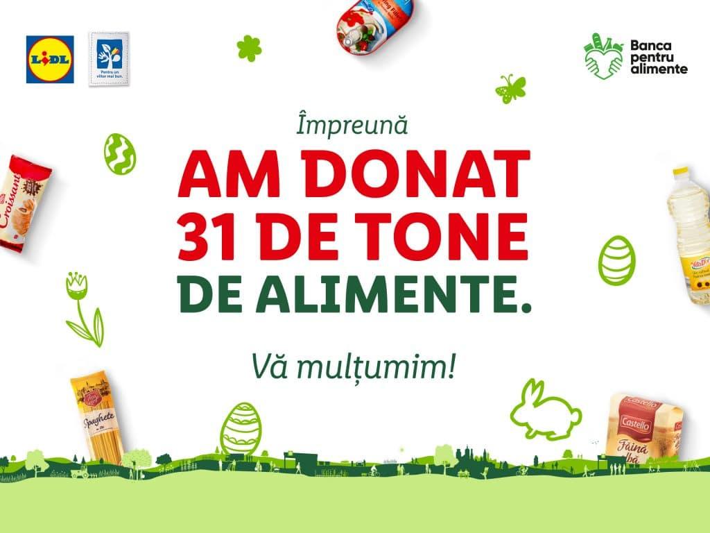 Rezultate Colecta de Paste_Lidl Romania