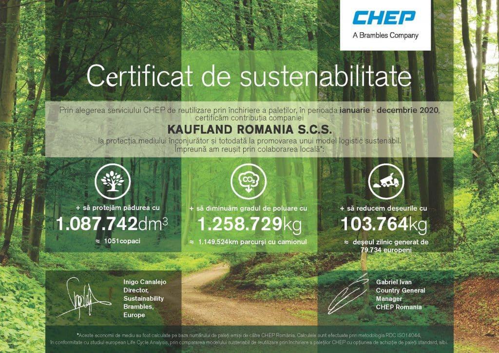 Certificat_de_sustenabilitate_Kaufland_2020 RO
